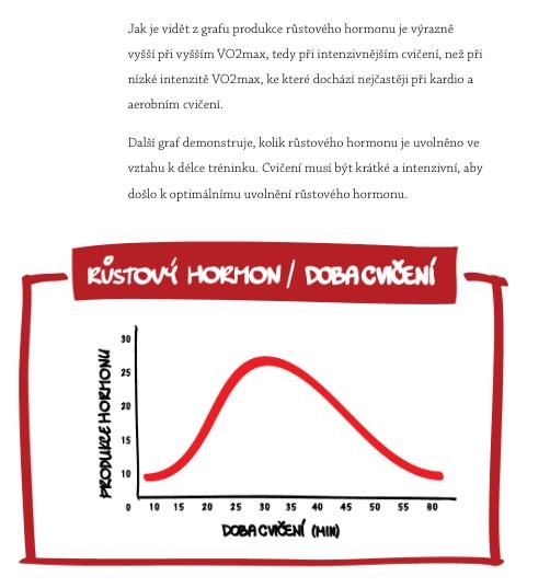 Rastový hormón