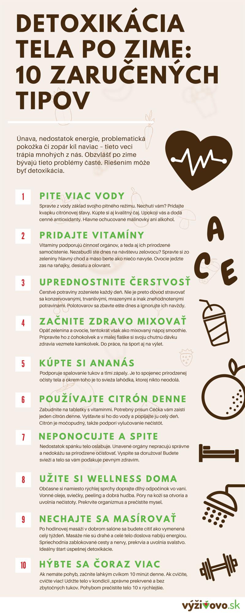 Infografika 10 zaručených tipov na detoxikáciu tela po zime
