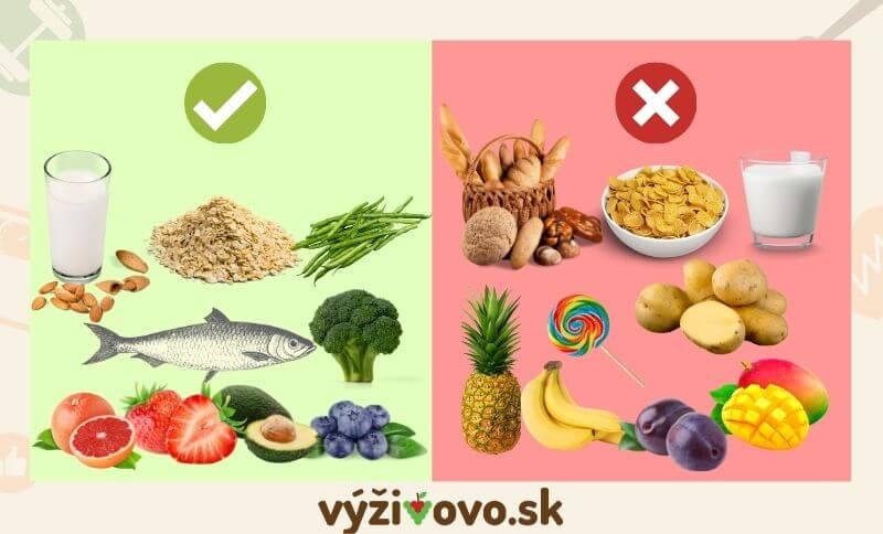 Zoznam potravín, ktoré je vhodné zaradiť do jedálnička na chudnutie a ktoré zas nie.