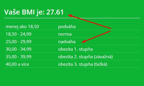 BMI podľa KetoMix kalkulačky