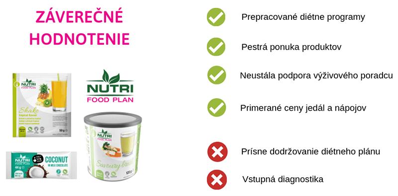Nutri food plan hodnotenie