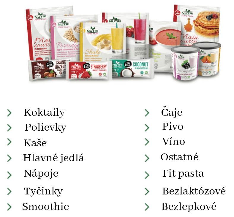 Dostupné produkty pri Nutri food diéte