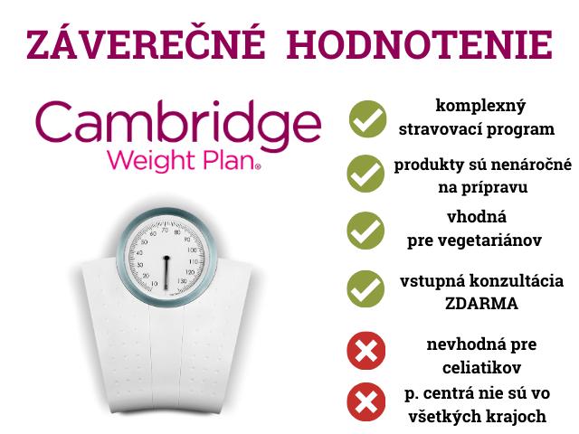 Záverečné hodnotenie Cambridge Weight Plan spolu s pozitívami a negatívami