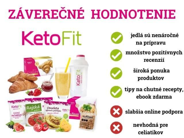 Proteínová diéta KetoFit a jej záverečné hodnotenie, pozitíva + negatíva